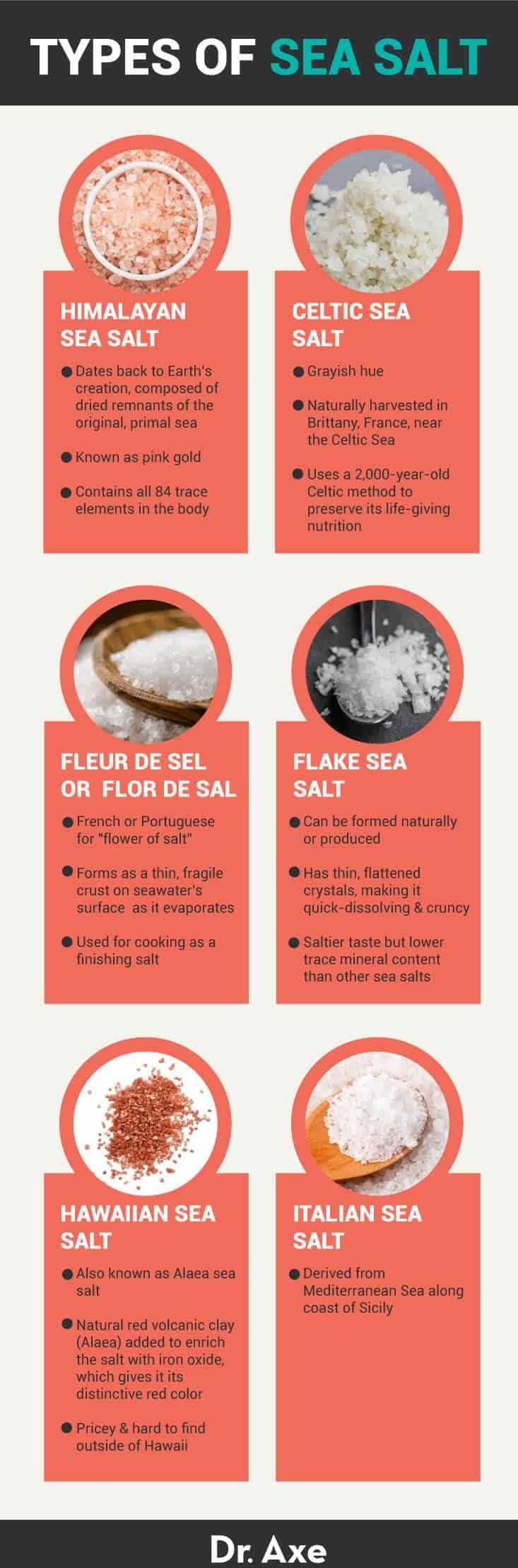 Types of sea salt - Dr. Axe
