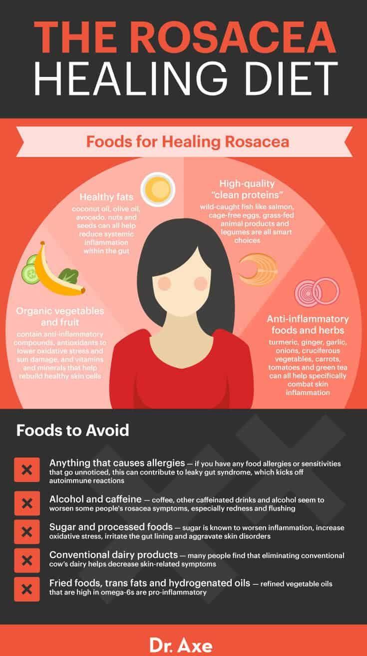 Rosacea healing diet - Dr. Axe