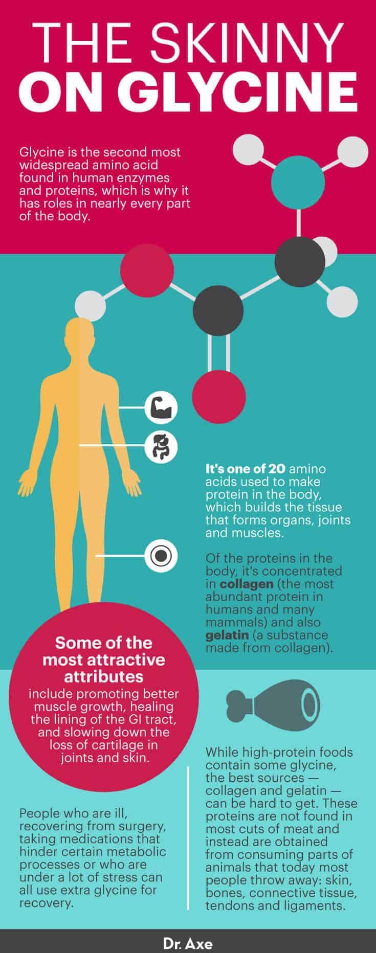 Glycine facts - Dr. Axe