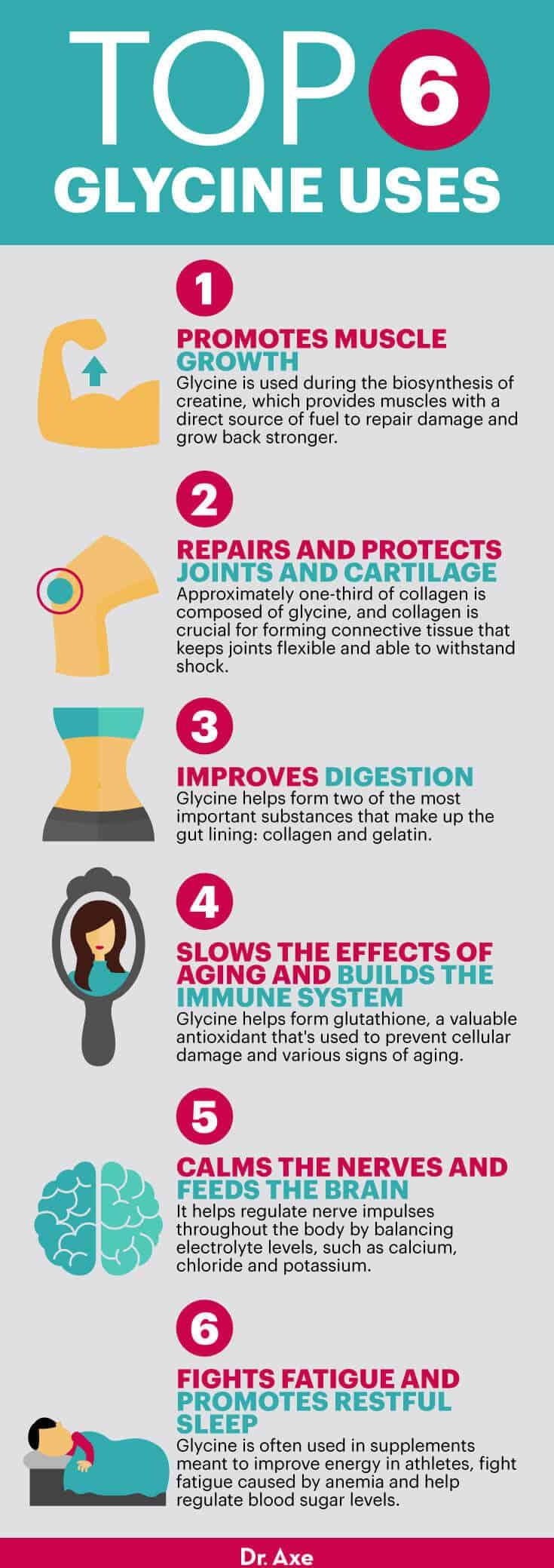 Avantages de la glycine - Dr Axe
