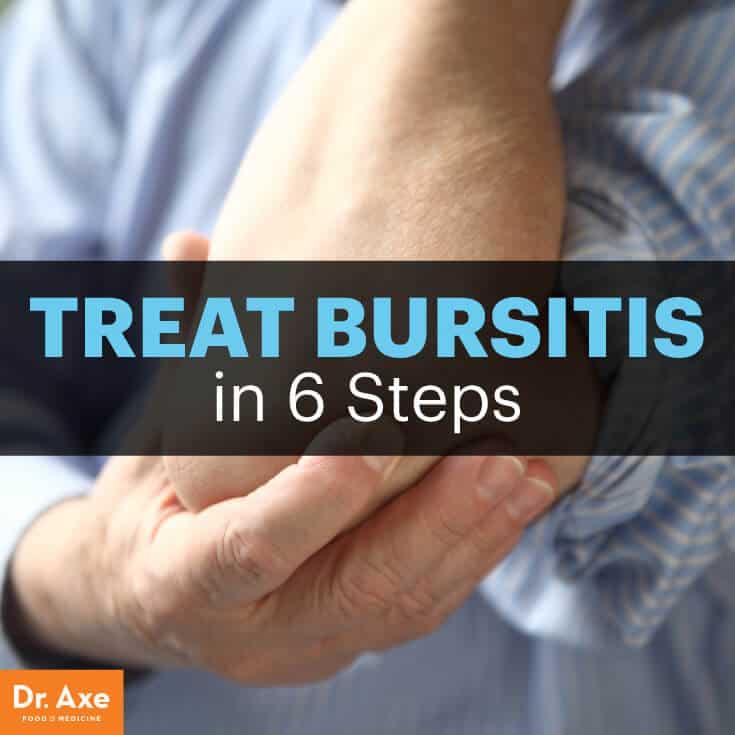 Bursitis - Dr. Axe
