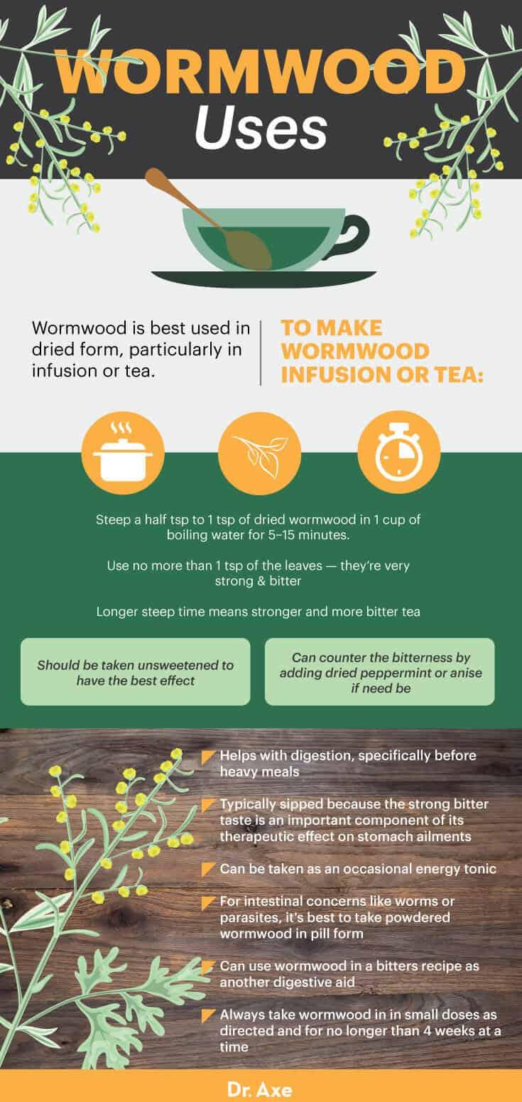 Wormwood uses - Dr. Axe
