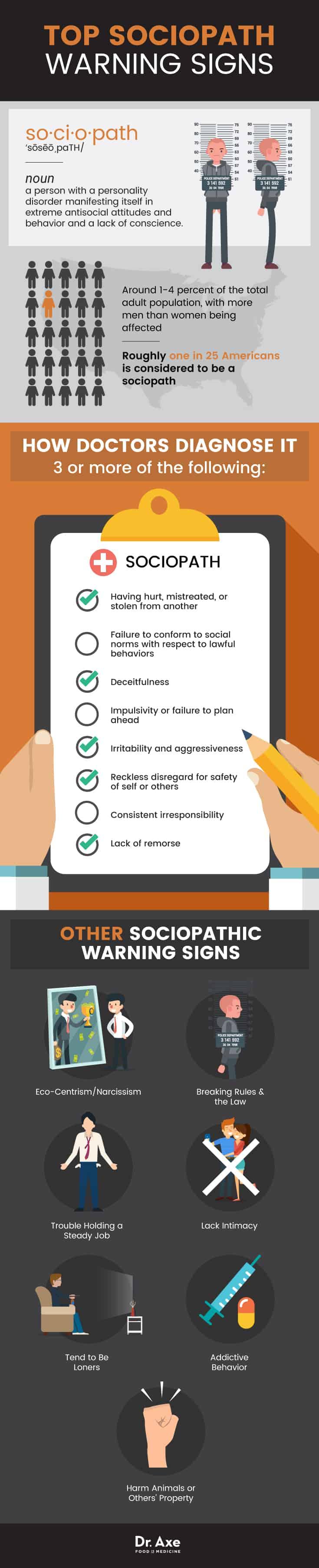 Sociopath - Dr. Axe