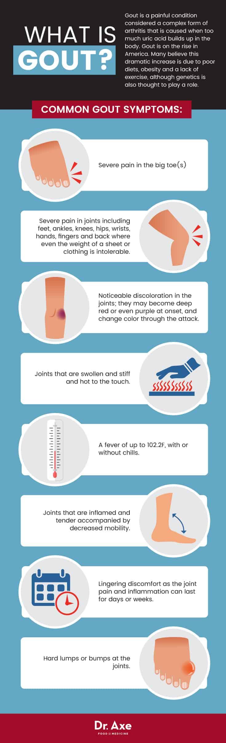 What is gout: gout symptoms - Dr. Axe