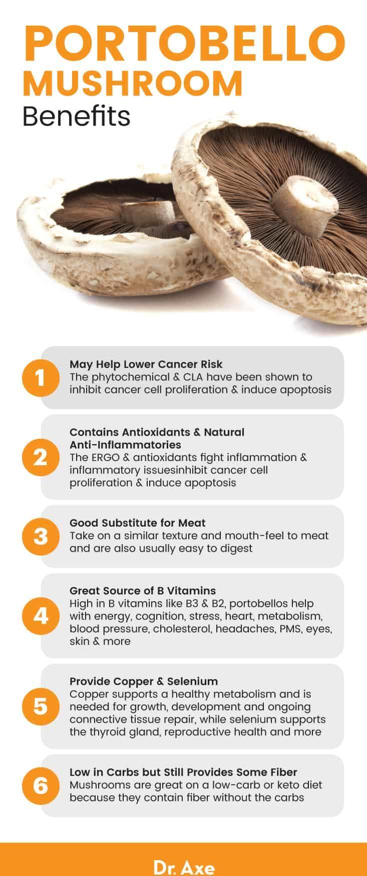 Portobello mushroom benefits - Dr. Axe