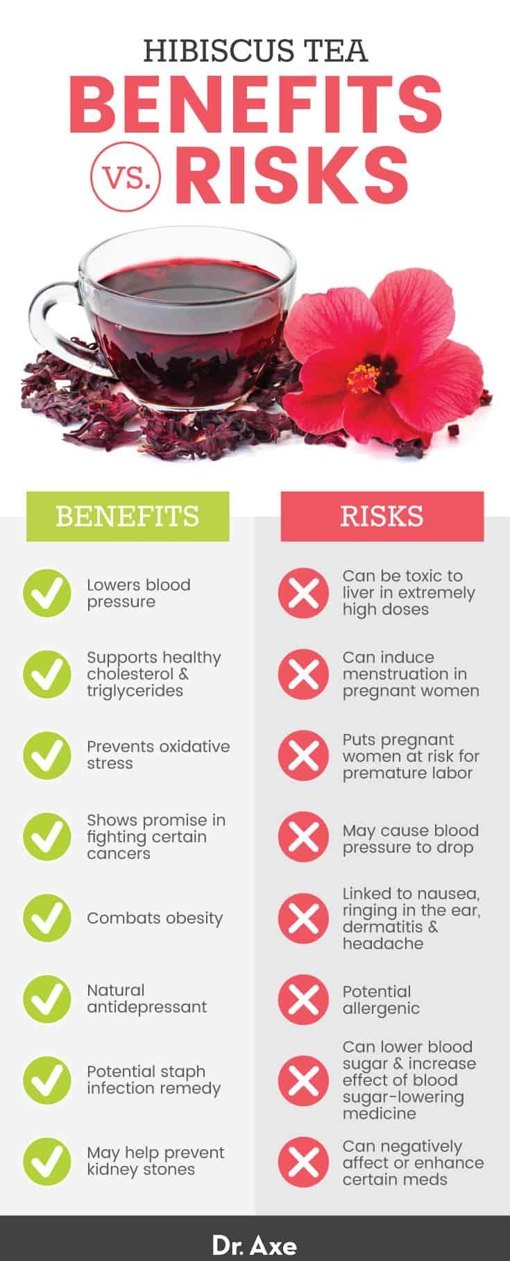 Hibiscus tea benefits vs. risks - Dr. Axe