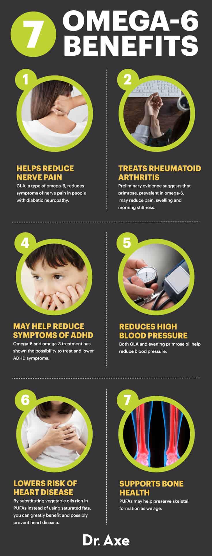 Omega 6 benefits - Dr. Axe