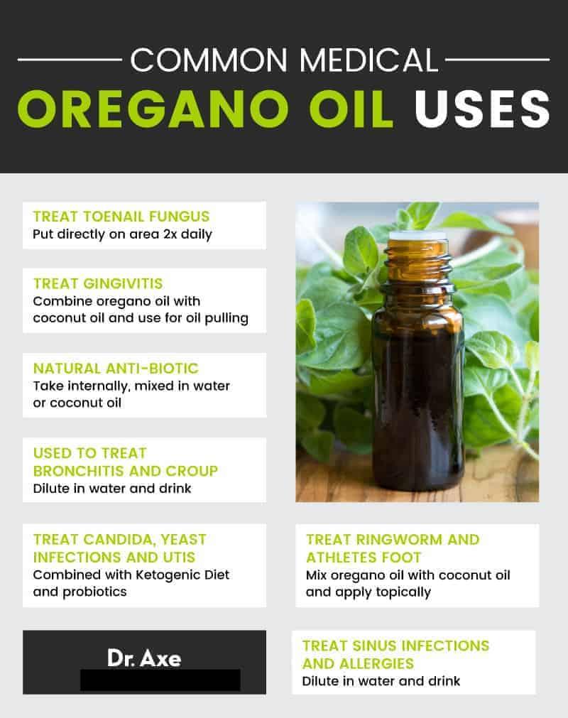 Oregano oil uses - Dr. Axe